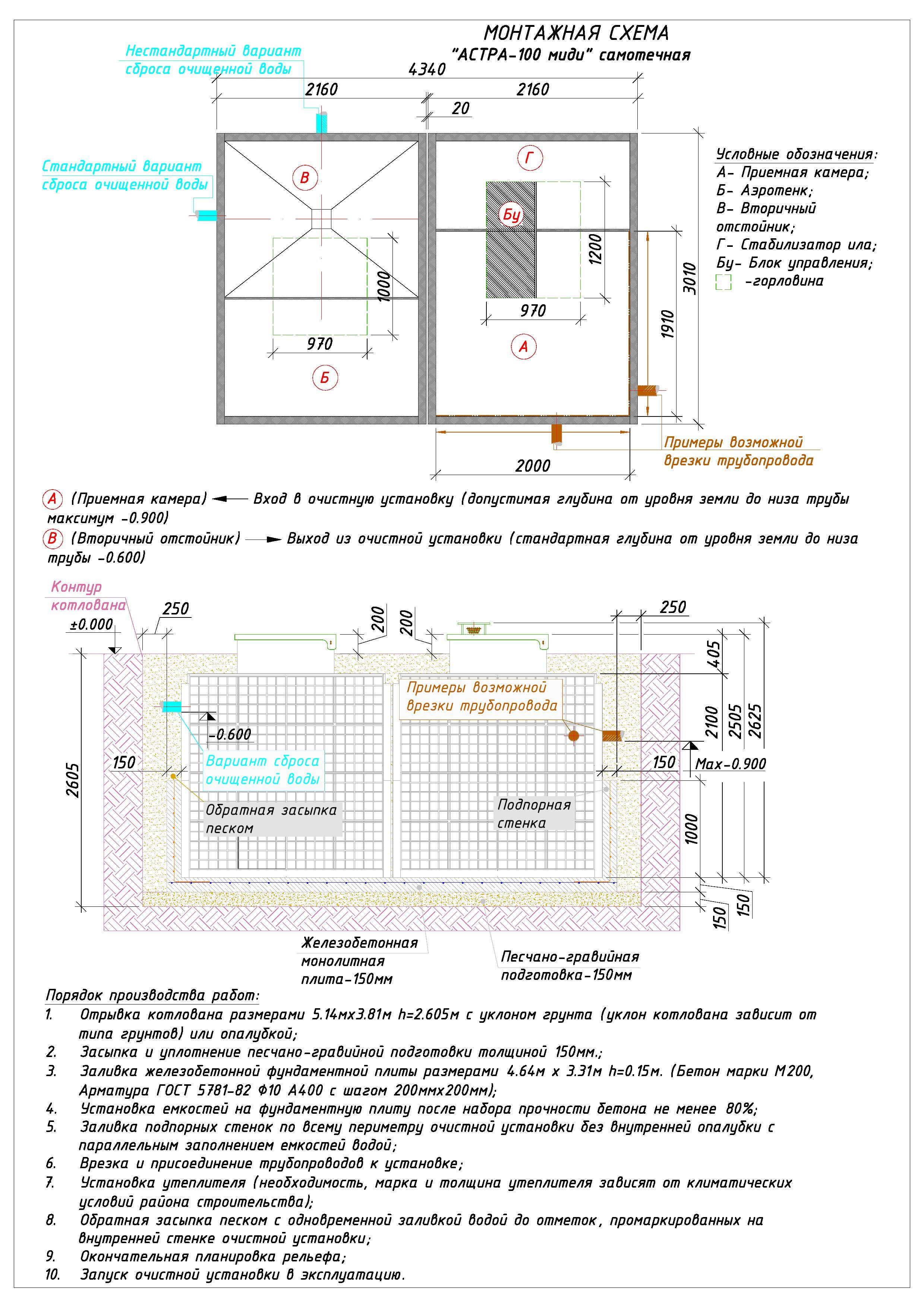 схема установки септика астра