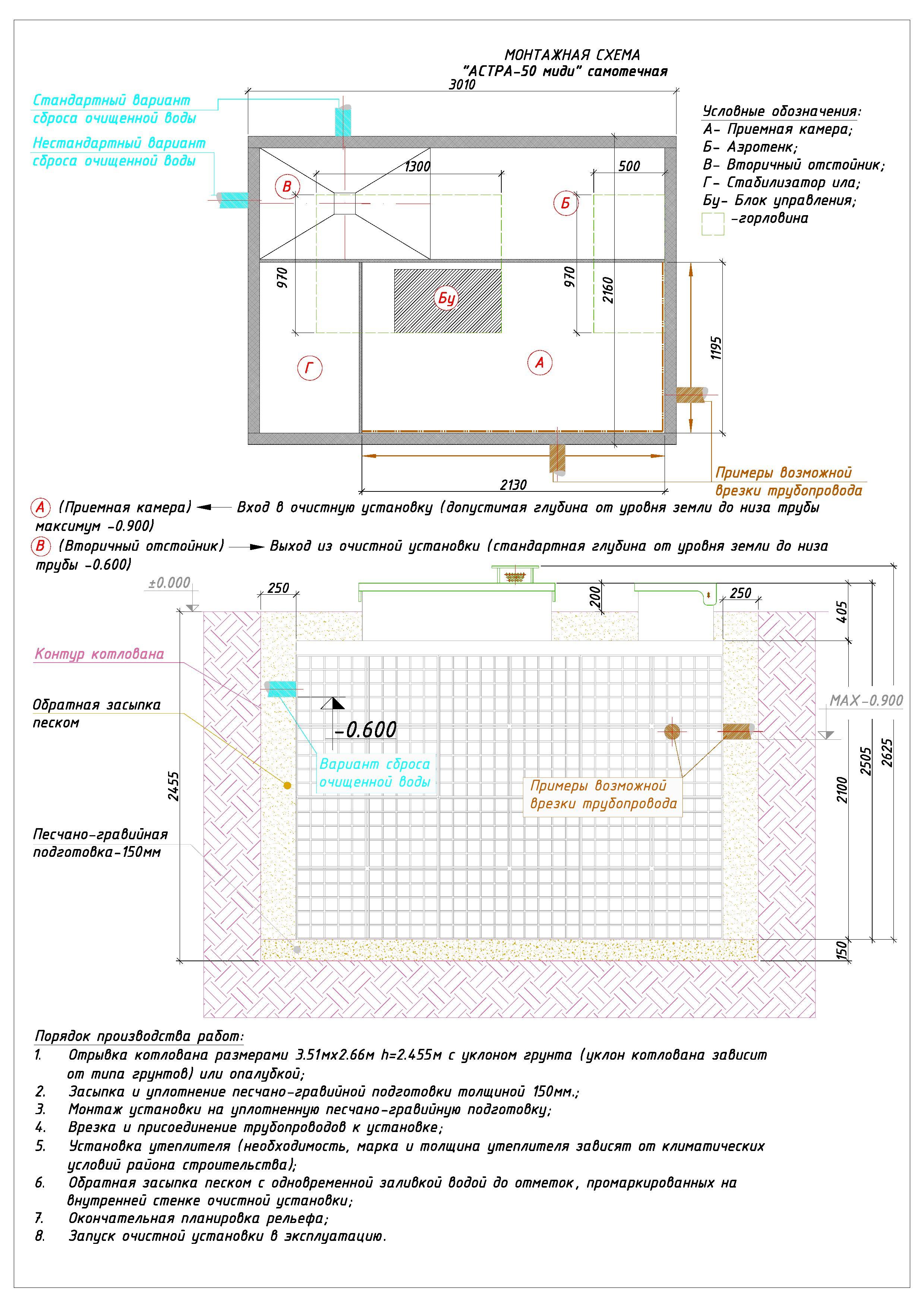 юнилос астра 20 схема pdf