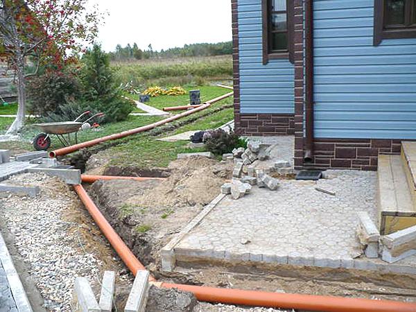 Ливневая канализация своими руками в частном доме